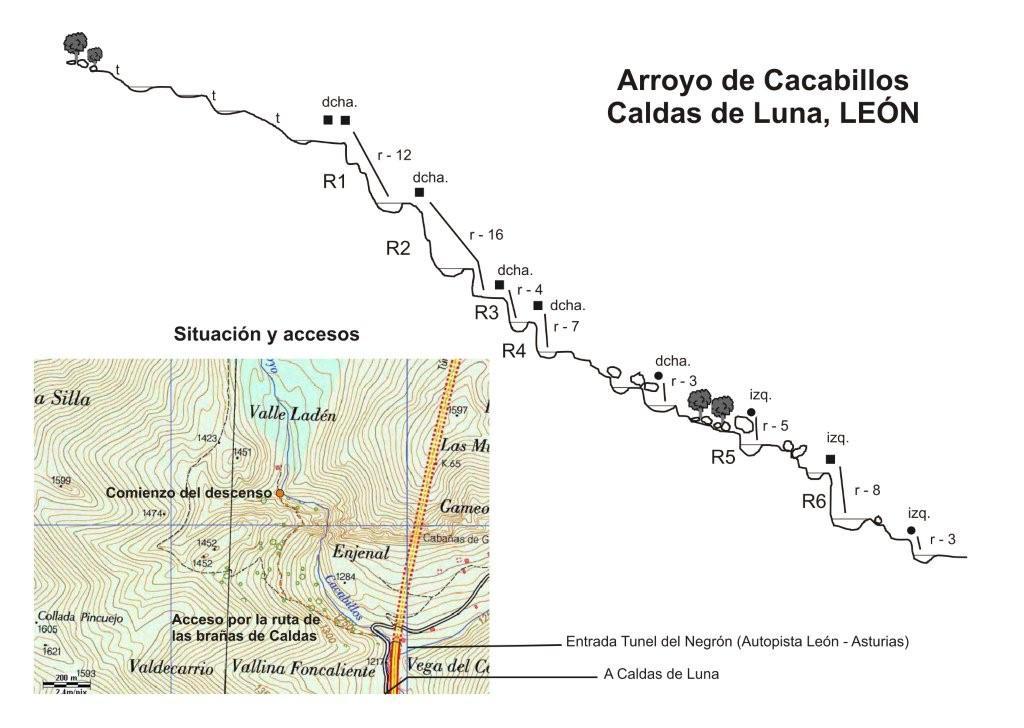 Descenso de Barrancos: Cacabillos @ Caldas de Luna